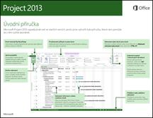 Project 2013 – úvodní příručka