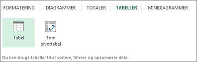 Galleri med Hurtig analyse-tabeller