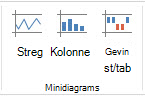 Kommandoer til minidiagrammer under fanen Indsæt
