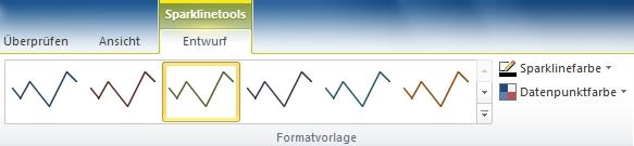 Formatvorlagenkatalog für Sparklines