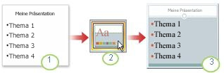 PowerPoint-Designs