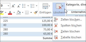 Minisymbolleiste mit Menü 'Löschen'