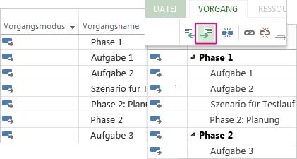 Eine Vorgangsliste mit Sammelvorgängen und Teilvorgängen im Gantt-Diagramm