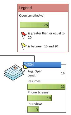 Data Legend showing the icons in a data graphic