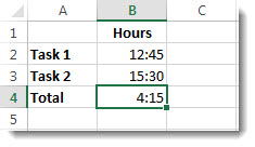 Time added up that's over 24 hours total an unexepcted result of 4:15