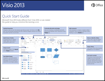 Visio 2013 Quick Start Guide