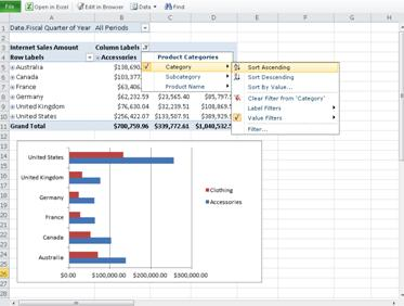 use excel web app in a sharepoint library excel