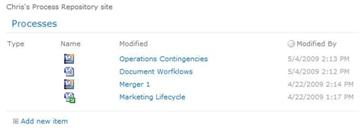 Process repository on SharePoint
