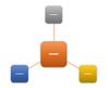 Radial ClusterSmartArt graphic layout