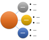 Radial List SmartArt graphic layout