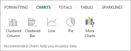 Charts tab