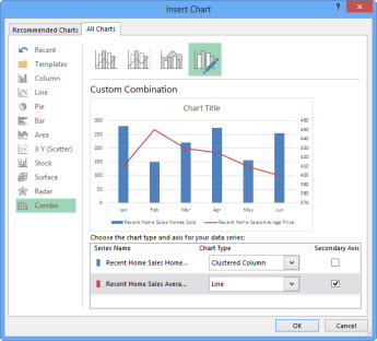Combo chart type in the Change chart type dialog box