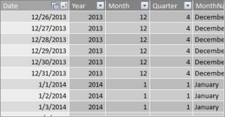 Date table with contiguous dates