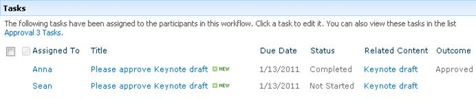 Tasks area of Workflow Status page