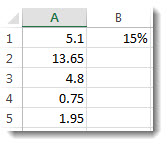 Numbers in column A multiplied by 15%