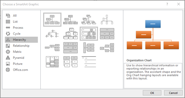 Shows the SmartArt dialog box with Hierarchy selected