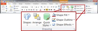 The Drawing group on the Home tab in the PowerPoint 2010 ribbon.
