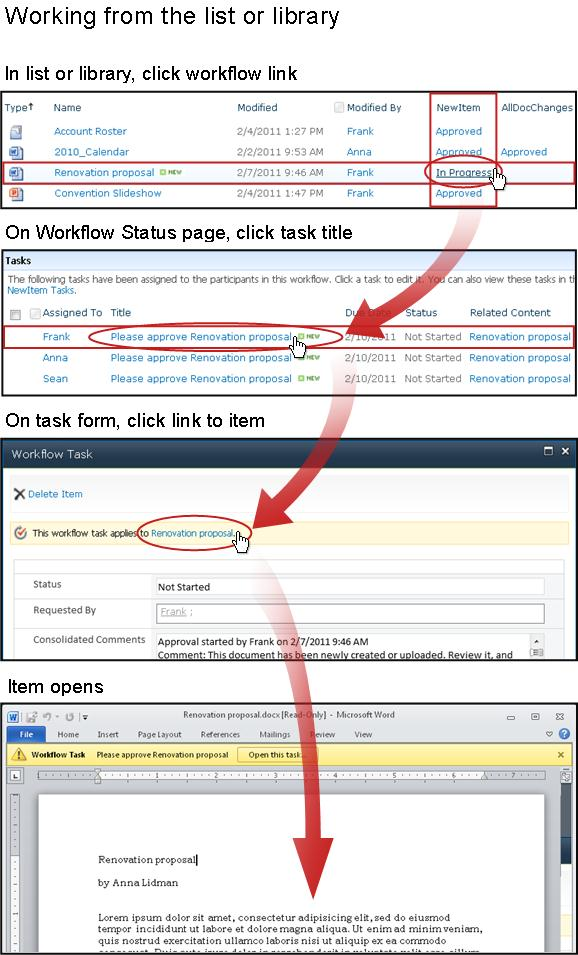 Accessing item and task form from list or library