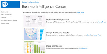 The Business Intelligence Center site's home page
