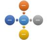 Diverging Radial SmartArt graphic layout