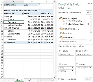PivotTable containing multiple tables