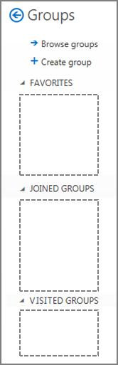 Group navigation pane before