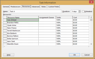 Resource tab on the Task Information dialog box