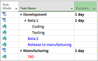 Image of a task list outline imported from Microsoft Word