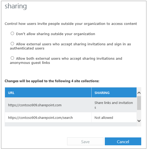 sharing dialog showing settings for two site collections