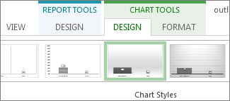 Chart Styles group on the Chart Tools Design tab