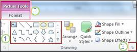 A diagram of the Ribbon in PowerPoint 2010.