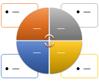 Cycle Matrix SmartArt graphic layout