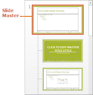 Slide Master with layouts