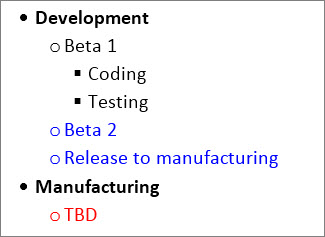 Tasks outlined in Microsoft Word image