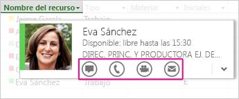 Tarjeta de contacto de Lync en Project 2013