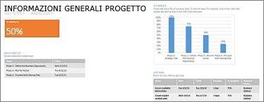 Informe Información general del proyecto