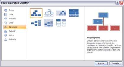 Categoría Jerarquía en la galería Elegir un gráfico SmartArt