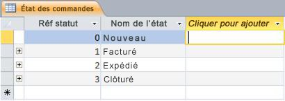 Cliquer pour ajouter en mode Feuille de données