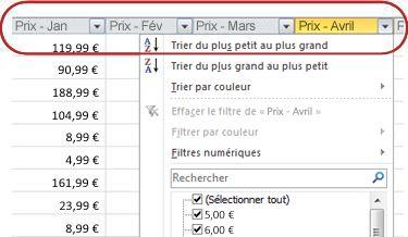 Filtres automatiques affichés dans les en-têtes de colonnes dans un tableau Excel