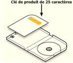 Clé de produit située dans le pack, sur une étiquette apposée sur le coupon en regard du disque, dans la partie gauche du boîtier.