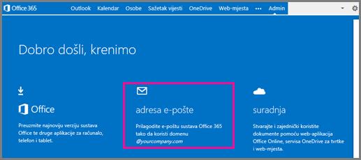 Stranica dobrodošlice s pločicom adrese e-pošte