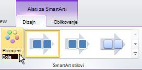 Promjena boje SmartArt grafike
