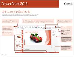 Vodič za brz početak rada s programom PowerPoint 2013
