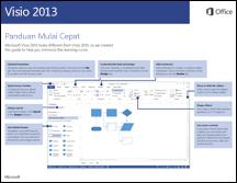 Panduan Mulai Cepat Visio 2013
