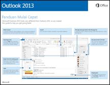 Panduan Mulai Cepat Outlook 2013