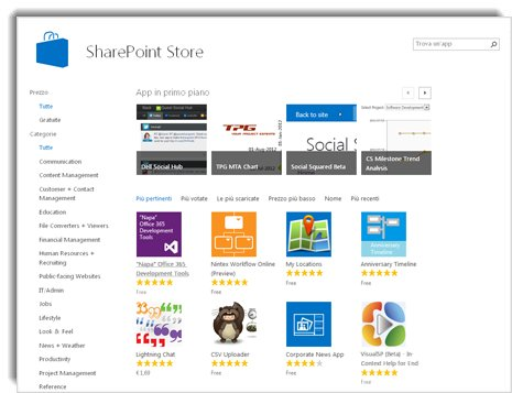 Schermata di SharePoint Store