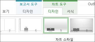 차트 도구 디자인 탭의 차트 스타일 그룹