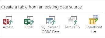 Pemilihan sumber data: Access; Excel; SQL Server/Data ODBC; Teks/CSV; Senarai SharePoint.