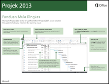 Panduan Mula Cepat Project 2013
