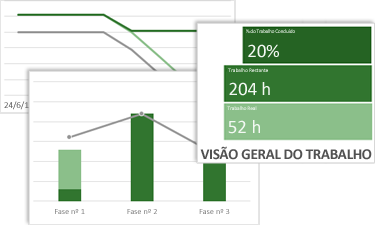 Relatório de Visão Geral de Trabalho de amostra